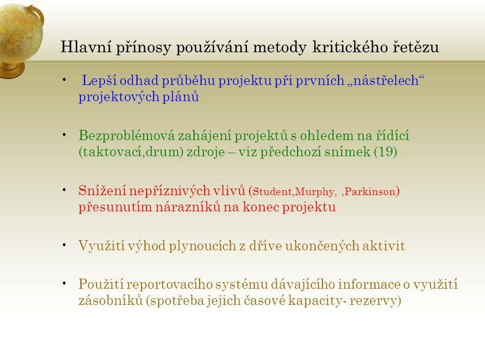 """Hlavní přínosy používání metody kritického řetězu Lepší odhad průběhu projektu při prvních """"nástřelech projektových plánů Bezproblémová zahájení projektů s ohledem na řídící (taktovací,drum) zdroje – viz předchozí snímek (19) Snížení nepříznivých vlivů ( Student,Murphy,,Parkinson ) přesunutím nárazníků na konec projektu Využití výhod plynoucích z dříve ukončených aktivit Použití reportovacího systému dávajícího informace o využití zásobníků (spotřeba jejich časové kapacity- rezervy)"""