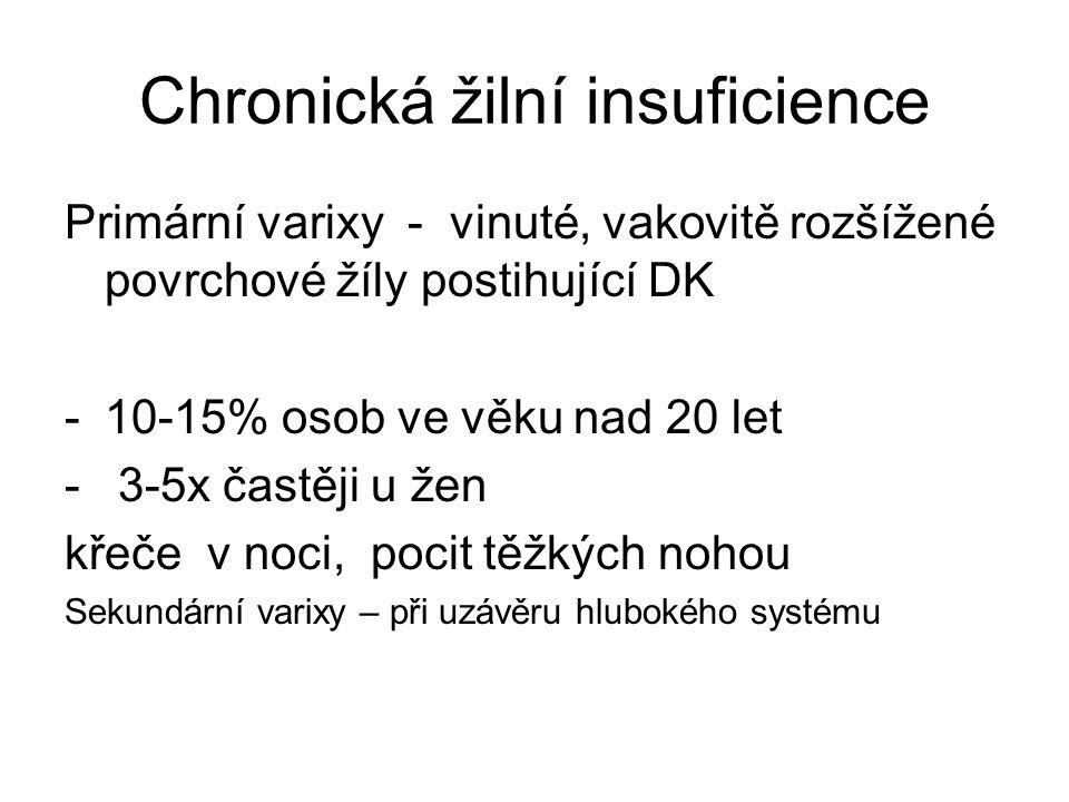 Chronická žilní insuficience Primární varixy - vinuté, vakovitě rozšížené povrchové žíly postihující DK -10-15% osob ve věku nad 20 let - 3-5x častěji