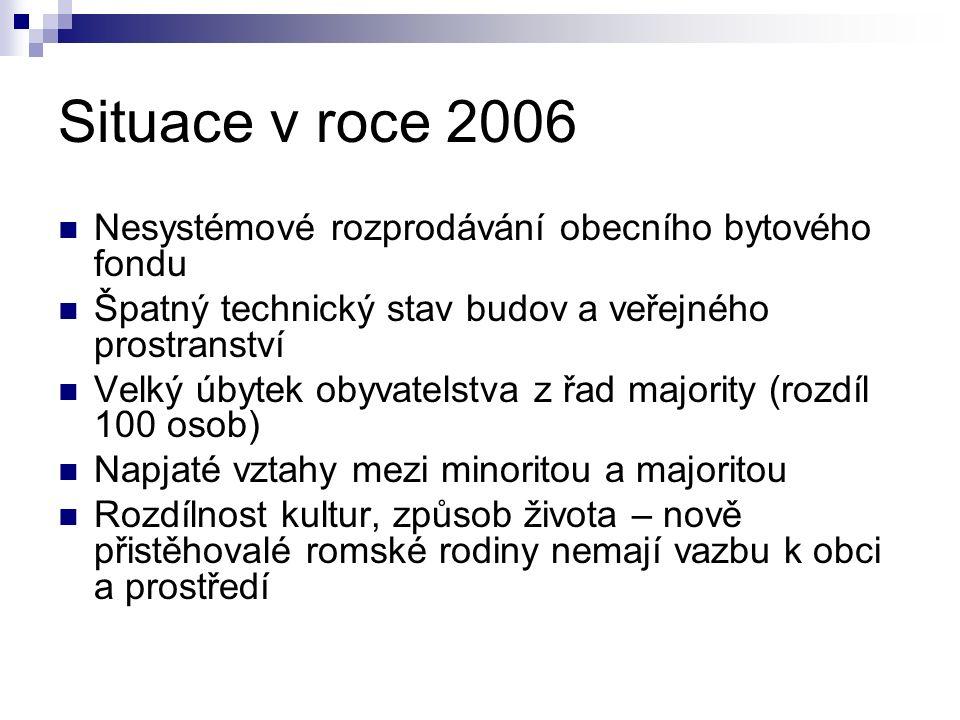 Děkuji za pozornost Drahomíra Miklošová starostka@ouobrnice.cz http://ouobrnice.cz/