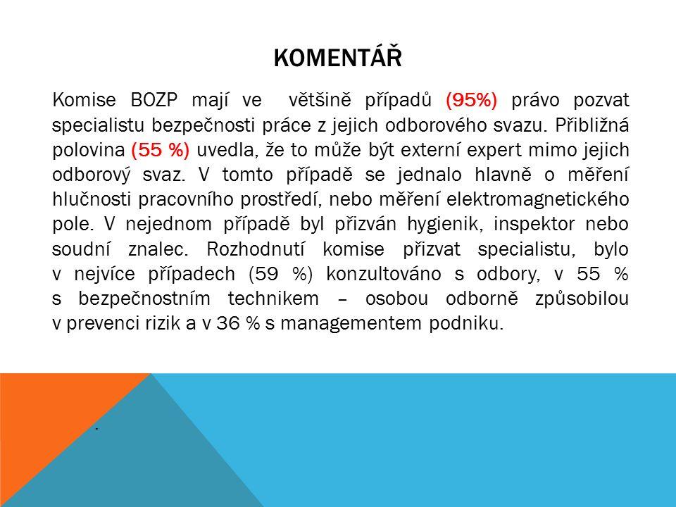 KOMENTÁŘ. Komise BOZP mají ve většině případů (95%) právo pozvat specialistu bezpečnosti práce z jejich odborového svazu. Přibližná polovina (55 %) uv