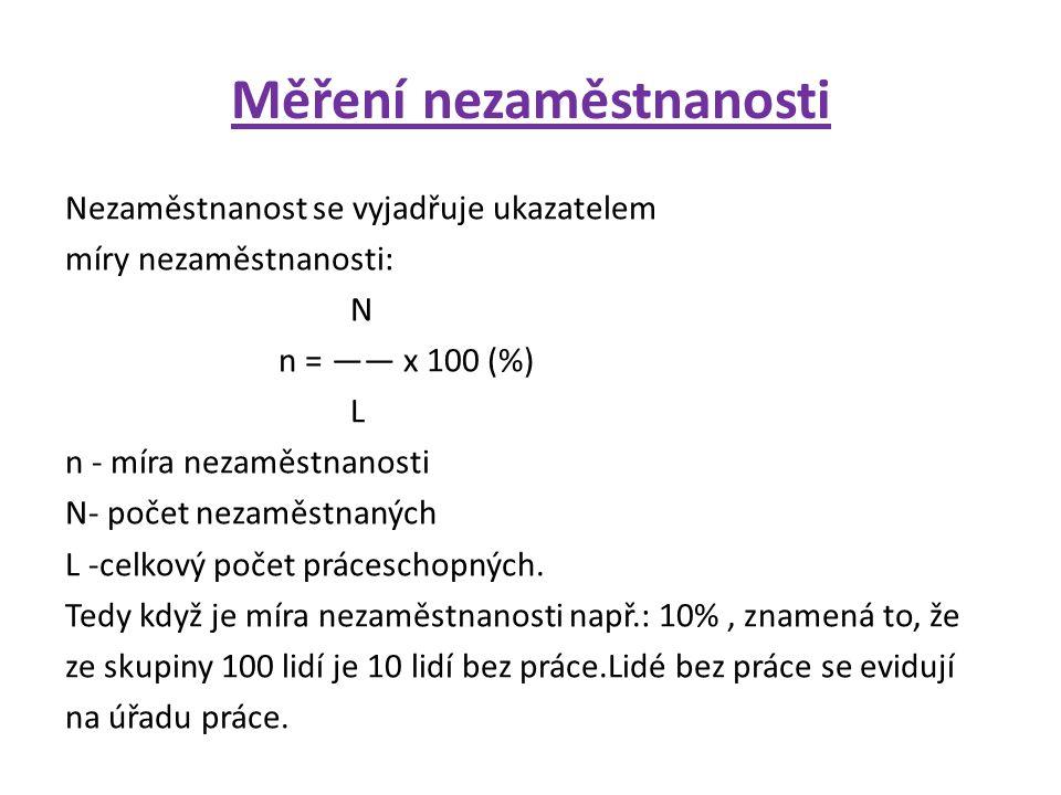 Měření nezaměstnanosti Nezaměstnanost se vyjadřuje ukazatelem míry nezaměstnanosti: N n = —— x 100 (%) L n - míra nezaměstnanosti N- počet nezaměstnaných L -celkový počet práceschopných.