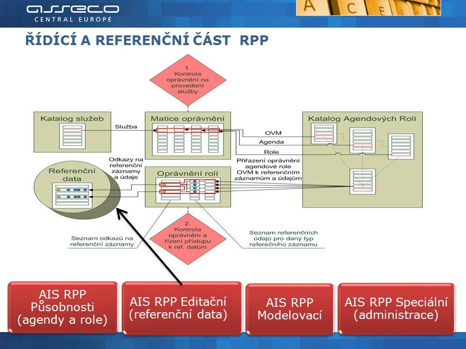 ŘÍDÍCÍ A REFERENČNÍ ČÁST RPP 9 AIS RPP Editační (referenční data) AIS RPP Speciální (administrace) AIS RPP Modelovací AIS RPP Působnosti (agendy a role)