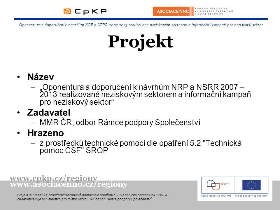 Hlavní aktivity projektu odborná oponentura NRP konzultační proces informační kampaň Oponentura a doporučení k návrhům NRP a NSRR 2007-2013 realizované neziskovým sektorem a informační kampaň pro neziskový sektor Projekt je hrazený z prostředků technické pomoci dle opatření 5.2 Technická pomoc CSF SROP Zadavatelem je Ministerstvo pro místní rozvoj ČR, odbor Rámce podpory Společenství www.cpkp.cz/regiony www.asociacenno.cz/regiony