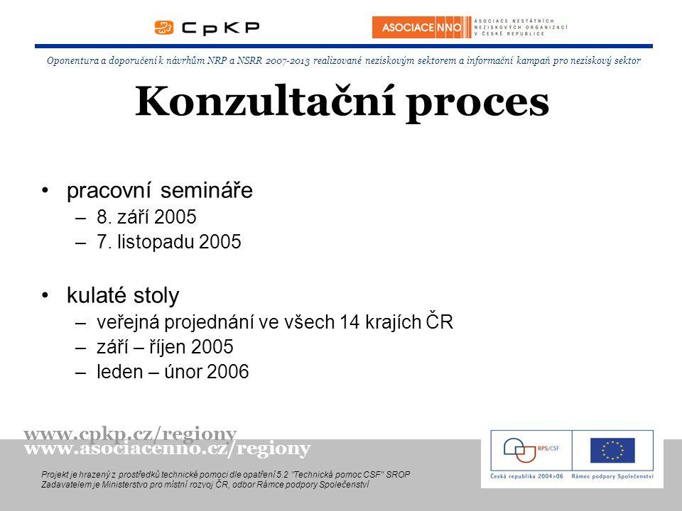 Konzultační proces pracovní semináře –8. září 2005 –7.