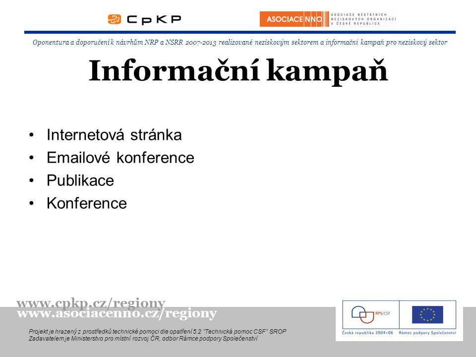 Informační kampaň Internetová stránka Emailové konference Publikace Konference Oponentura a doporučení k návrhům NRP a NSRR 2007-2013 realizované neziskovým sektorem a informační kampaň pro neziskový sektor Projekt je hrazený z prostředků technické pomoci dle opatření 5.2 Technická pomoc CSF SROP Zadavatelem je Ministerstvo pro místní rozvoj ČR, odbor Rámce podpory Společenství www.cpkp.cz/regiony www.asociacenno.cz/regiony