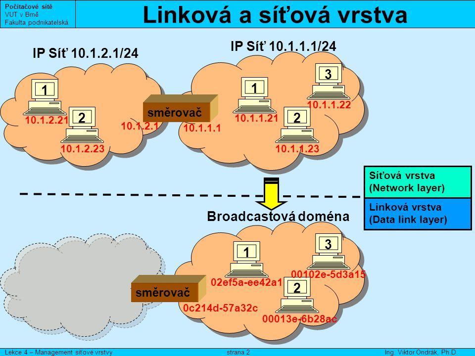 IP adresní plán sítě Počítačové sítě VUT v Brně Fakulta podnikatelská Lekce 4 – Management síťové vrstvyIng.