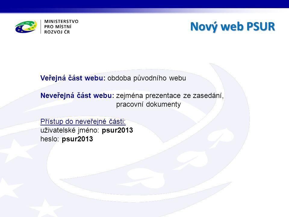 Veřejná část webu: obdoba původního webu Neveřejná část webu: zejména prezentace ze zasedání, pracovní dokumenty Přístup do neveřejné části: uživatelské jméno: psur2013 heslo: psur2013