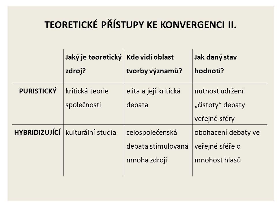TEORETICKÉ PŘÍSTUPY KE KONVERGENCI II. Jaký je teoretický zdroj.