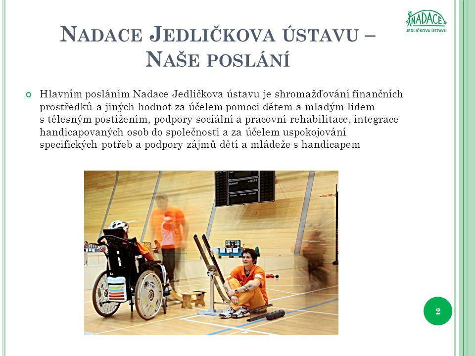 N ADACE J EDLIČKOVA ÚSTAVU – N AŠE POSLÁNÍ Hlavním posláním Nadace Jedličkova ústavu je shromažďování finančních prostředků a jiných hodnot za účelem pomoci dětem a mladým lidem s tělesným postižením, podpory sociální a pracovní rehabilitace, integrace handicapovaných osob do společnosti a za účelem uspokojování specifických potřeb a podpory zájmů dětí a mládeže s handicapem 2