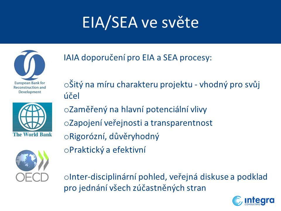 EIA/SEA ve světe IAIA doporučení pro EIA a SEA procesy: o Šitý na míru charakteru projektu - vhodný pro svůj účel o Zaměřený na hlavní potenciální vlivy o Zapojení veřejnosti a transparentnost o Rigorózní, důvěryhodný o Praktický a efektivní o Inter-disciplinární pohled, veřejná diskuse a podklad pro jednání všech zúčastněných stran