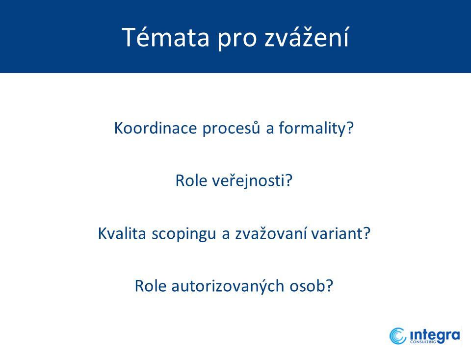 Témata pro zvážení Koordinace procesů a formality? Role veřejnosti? Kvalita scopingu a zvažovaní variant? Role autorizovaných osob?