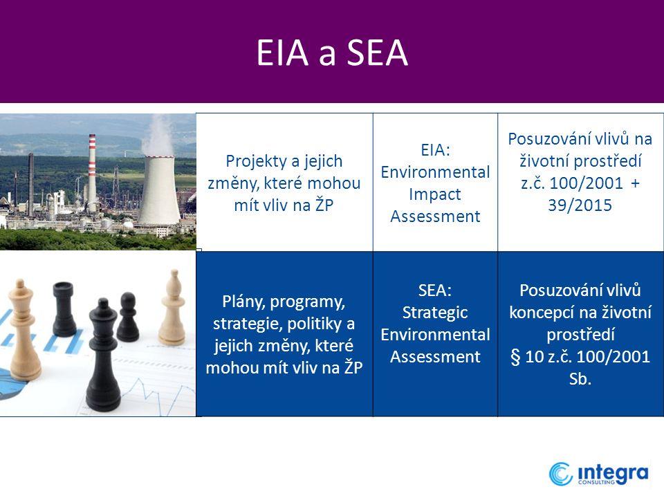 EIA a SEA Projekty a jejich změny, které mohou mít vliv na ŽP EIA: Environmental Impact Assessment Posuzování vlivů na životní prostředí z.č. 100/2001