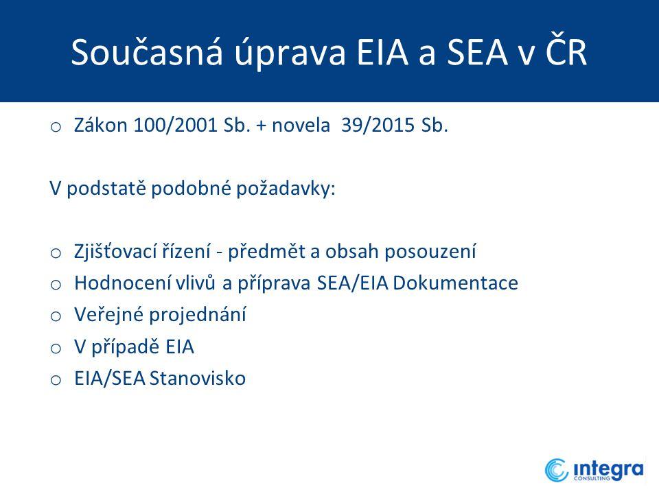 Současná úprava EIA a SEA v ČR o Zákon 100/2001 Sb. + novela 39/2015 Sb. V podstatě podobné požadavky: o Zjišťovací řízení - předmět a obsah posouzení