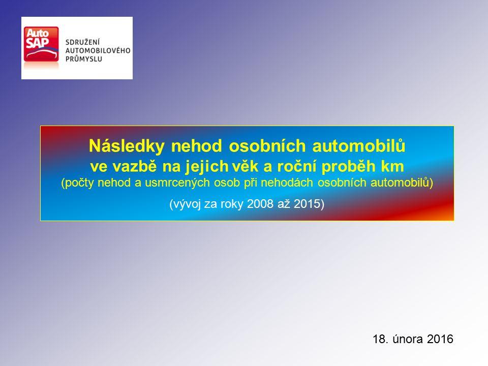 Následky nehod osobních automobilů ve vazbě na jejich věk a roční proběh km (počty nehod a usmrcených osob při nehodách osobních automobilů) (vývoj za roky 2008 až 2015) 18.
