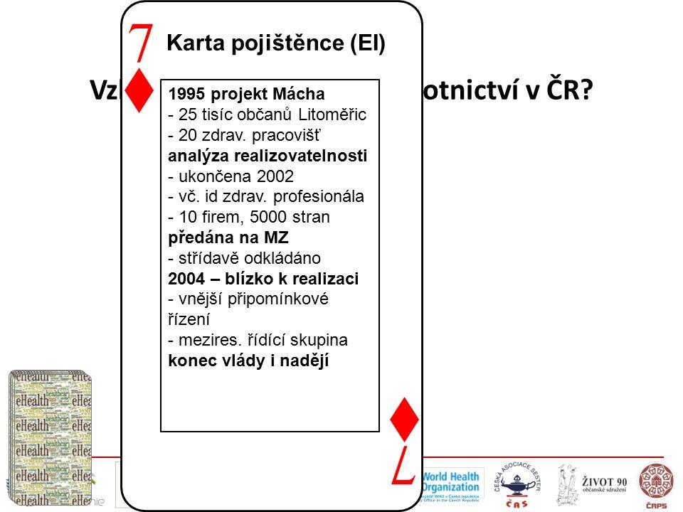 Vzkvétá elektronické zdravotnictví v ČR? 7 7 1995 projekt Mácha - 25 tisíc občanů Litoměřic - 20 zdrav. pracovišť analýza realizovatelnosti - ukončena