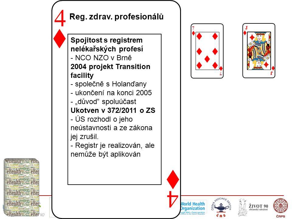 4 4 Reg. zdrav. profesionálů 7 7 J J Spojitost s registrem nelékařských profesí - NCO NZO v Brně 2004 projekt Transition facility - společně s Holanďa