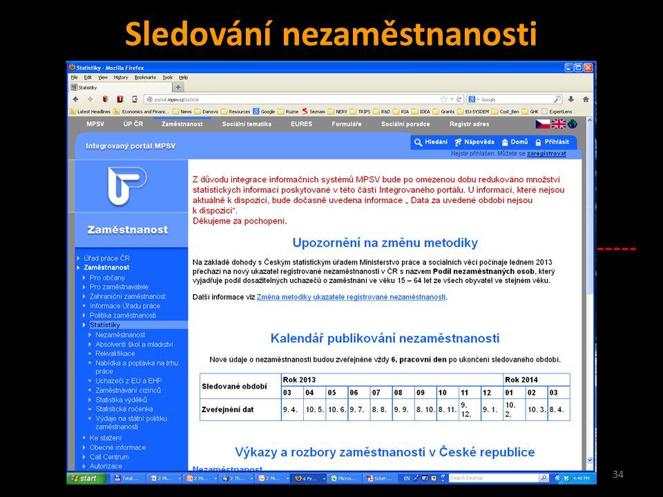 34 Sledování nezaměstnanosti ČR dnes
