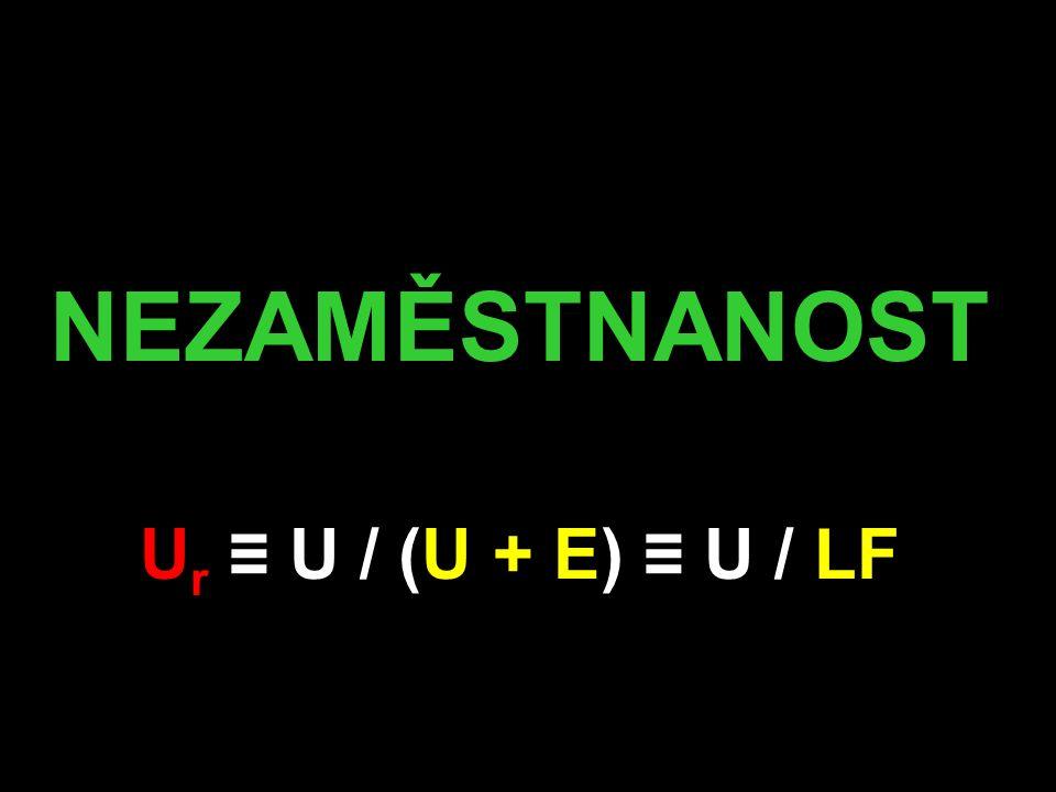 NEZAMĚSTNANOST U r ≡ U / (U + E) ≡ U / LF