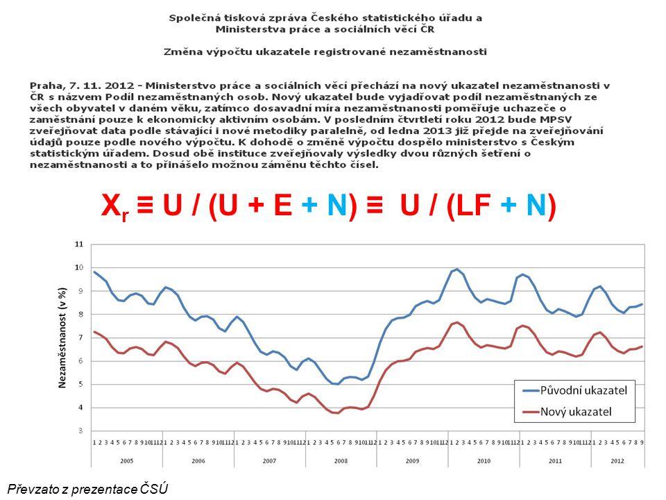 X r ≡ U / (U + E + N) ≡ U / (LF + N)