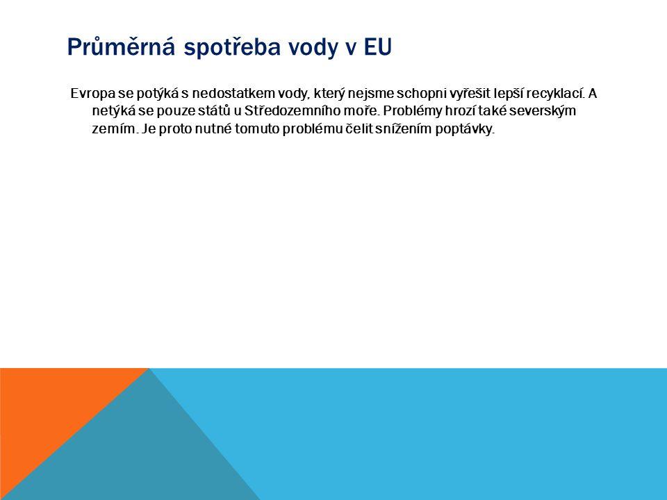 Průměrná spotřeba vody v EU Evropa se potýká s nedostatkem vody, který nejsme schopni vyřešit lepší recyklací.