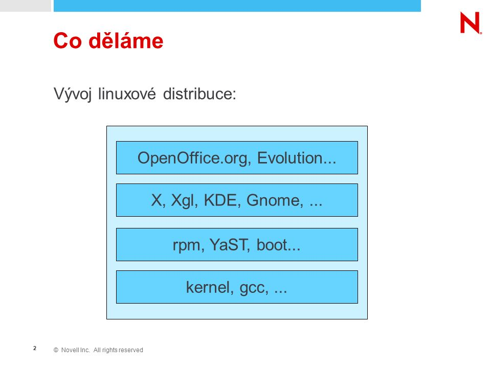 © Novell Inc. All rights reserved 2 Co děláme Vývoj linuxové distribuce: kernel, gcc,...