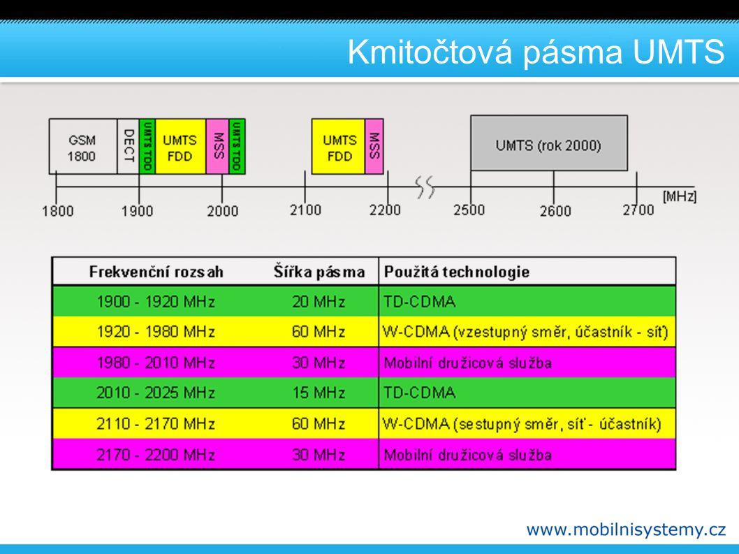 Kmitočtová pásma UMTS