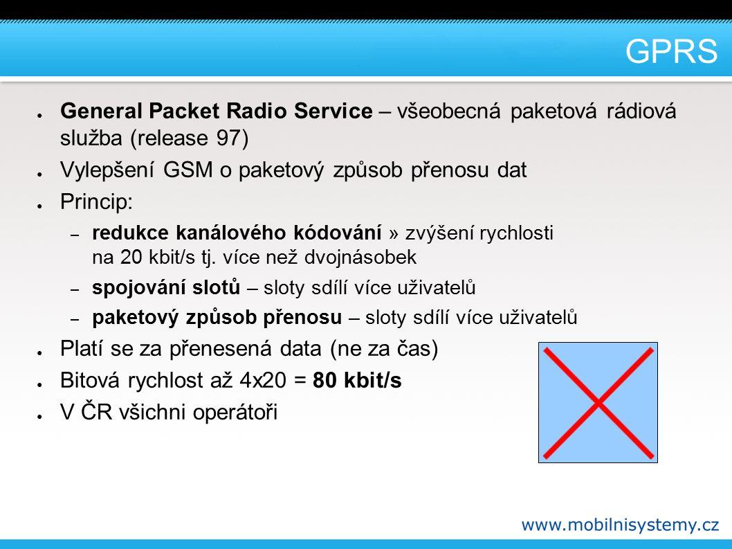 """MS BSS OMS NSS Architektura GPRS sítě ● PCU (Packet Control Unit) – plní funkci BSC pro data ● SGSN (Serving GPRS Support Node) - """"router v GPRS síti ● GGSN (Gateway GPRS Support Node) – brána do dalších sítí Internet ISDN PSTN PSDN další GSM Vnější sítě GMSC HLREIR GMSC MSC VLR AuC OMC NMC SGSN GGSN GPR S PCU BTS BSC"""