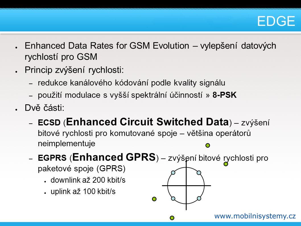 Kódová schémata EDGE (EGPRS)