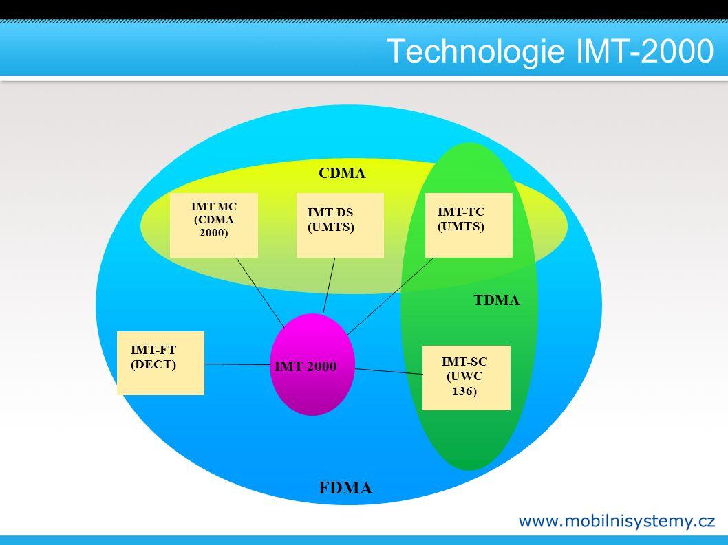 UMTS ● Universal Mobile Telecommunications System – univerzální mobilní telekomunikační systém ● Evropský návrh pro IMT-2000 ● Jako rádiové rozhraní je použito W-CDMA a pro UMTS se označuje jako UTRA – také použito v Japonském FOMA – založena na DS-CDMA – čipová rychlost 3,84 Mč/s – modulace QPSK se šířkou kanálu 5 MHz – kmitočtový i časový duplex (FDD i TDD) – bitové rychlosti 384 kbit/s – 3,6 Mbit/s (pro HSPDA) – kdrojové kódování: AMR – Adaptive Multi-rate – Kanálové kódování: konvoluční a turbo kódy