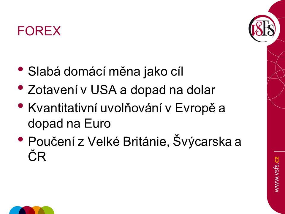 FOREX Slabá domácí měna jako cíl Zotavení v USA a dopad na dolar Kvantitativní uvolňování v Evropě a dopad na Euro Poučení z Velké Británie, Švýcarska a ČR