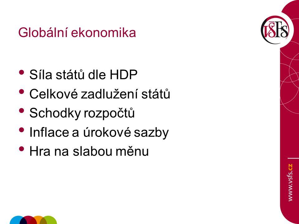 HDP – Top 10 států StátHDP (bill.