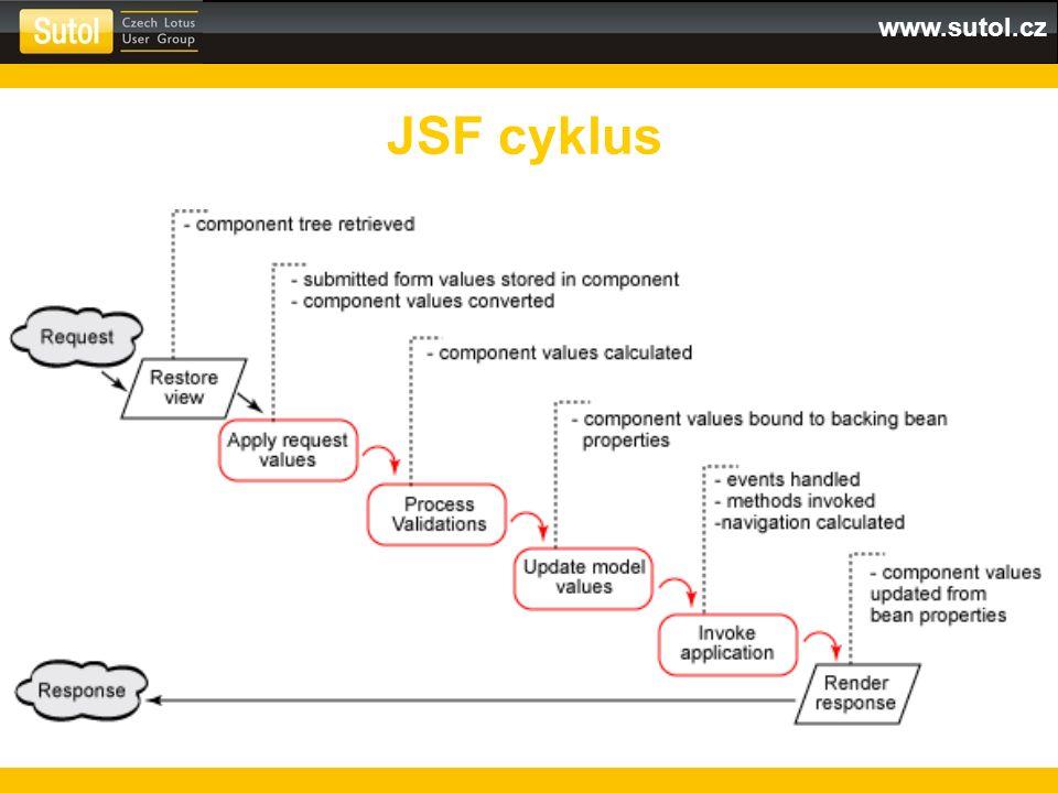 www.sutol.cz JSF cyklus