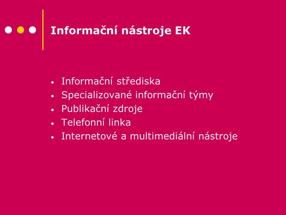 Informační nástroje EK Informační střediska Specializované informační týmy Publikační zdroje Telefonní linka Internetové a multimediální nástroje