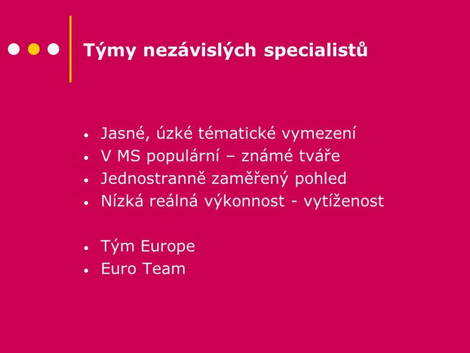 Bezplatná telefonní linka Zodpovídání dotazů o EU po telefonu Operátoři jsou schopni odpovídat ve všech oficiálních jazycích Možnost telefonovat ze všech zemí zdarma