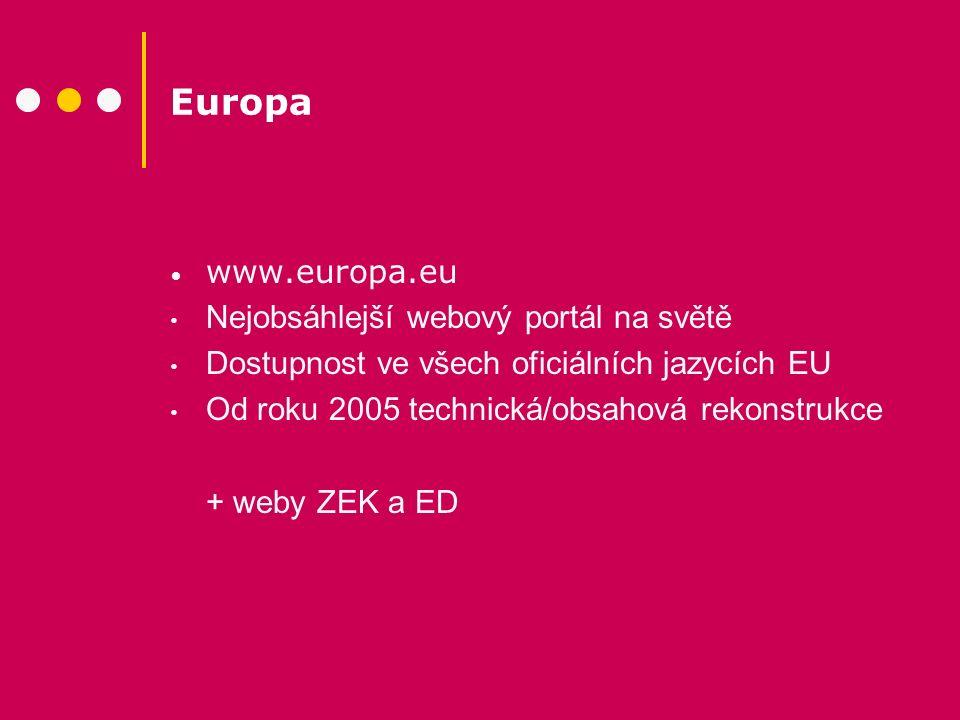 Europa www.europa.eu Nejobsáhlejší webový portál na světě Dostupnost ve všech oficiálních jazycích EU Od roku 2005 technická/obsahová rekonstrukce + w