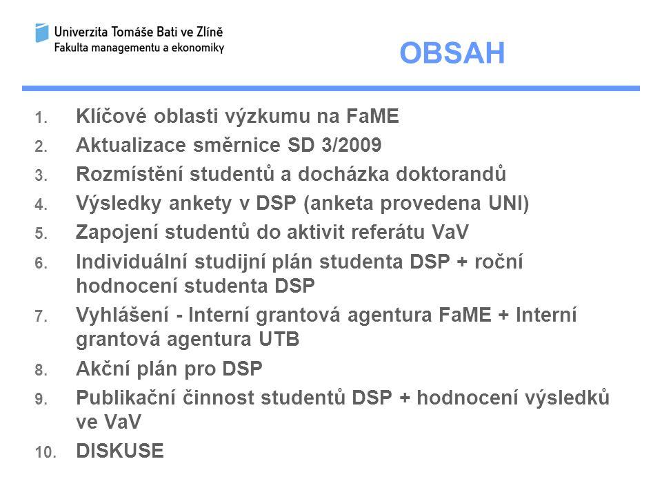 OBSAH 1.Klíčové oblasti výzkumu na FaME 2. Aktualizace směrnice SD 3/2009 3.