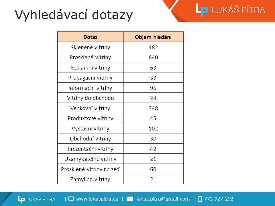 | www.lukaspitra.cz | lukas.pitra@gmail.com | 773 927 292 2. Pilíř: Hodnotný, dobře udělaný obsah