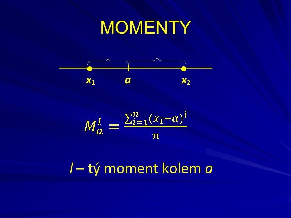 MOMENTY