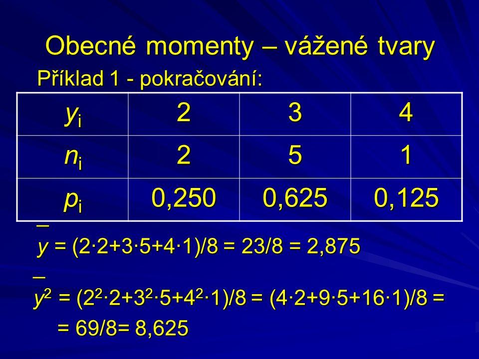 Obecné momenty – vážené tvary Příklad 1 - pokračování: _ y = (2·2+3·5+4·1)/8 = 23/8 = 2,875 _ y 2 = (2 2 ·2+3 2 ·5+4 2 ·1)/8 = (4·2+9·5+16·1)/8 = = 69/8= 8,625 = 69/8= 8,625 yiyiyiyi234 nininini251 pipipipi0,2500,6250,125
