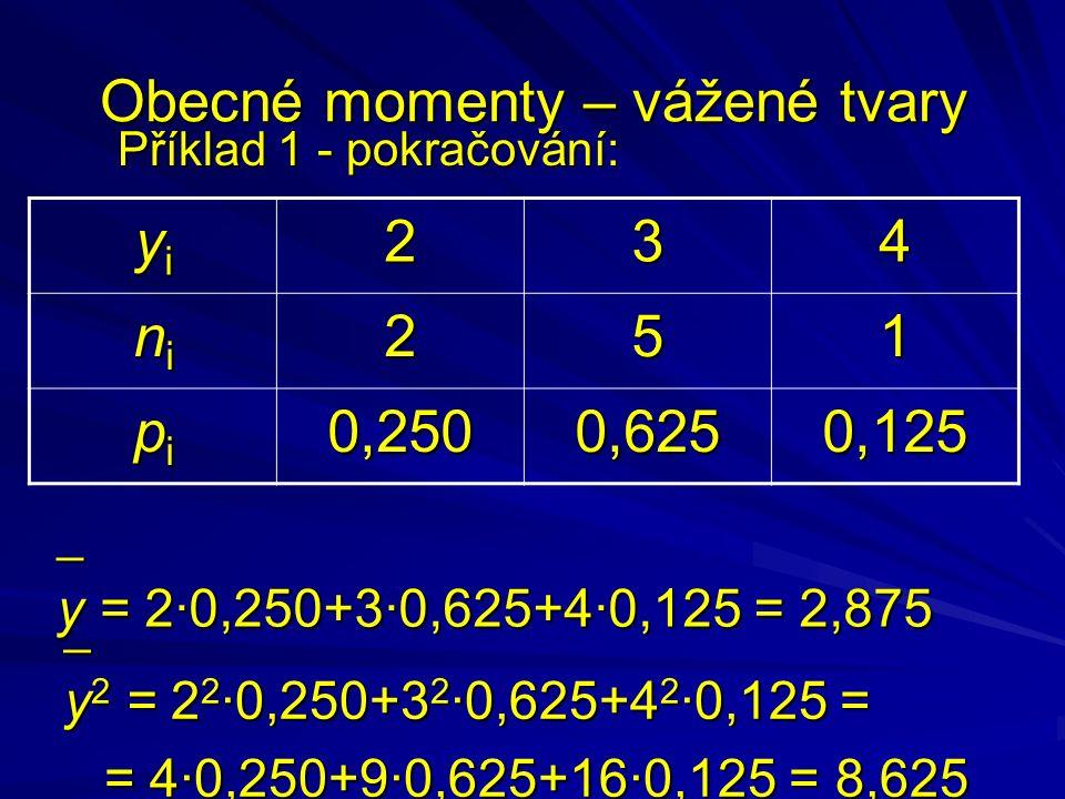 Obecné momenty – vážené tvary Příklad 1 - pokračování: _ y = 2·0,250+3·0,625+4·0,125 = 2,875 _ y 2 = 2 2 ·0,250+3 2 ·0,625+4 2 ·0,125 = = 4·0,250+9·0,625+16·0,125 = 8,625 yiyiyiyi234 nininini251 pipipipi0,2500,6250,125