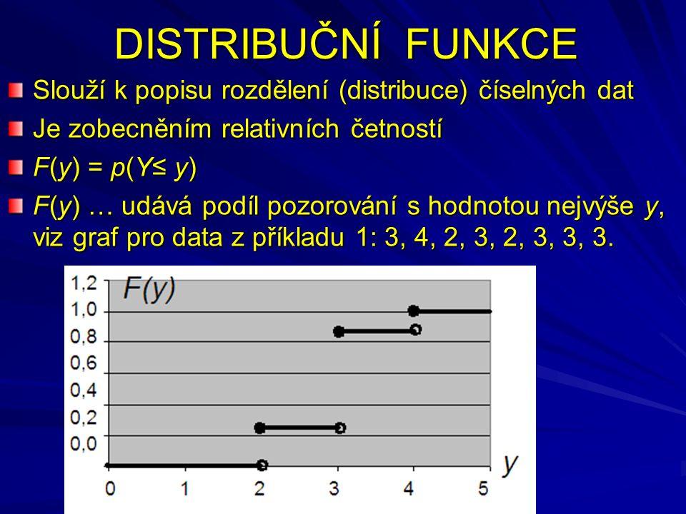DISTRIBUČNÍ FUNKCE Slouží k popisu rozdělení (distribuce) číselných dat Je zobecněním relativních četností F(y) = p(Y≤ y) F(y) … udává podíl pozorování s hodnotou nejvýše y, viz graf pro data z příkladu 1: 3, 4, 2, 3, 2, 3, 3, 3.