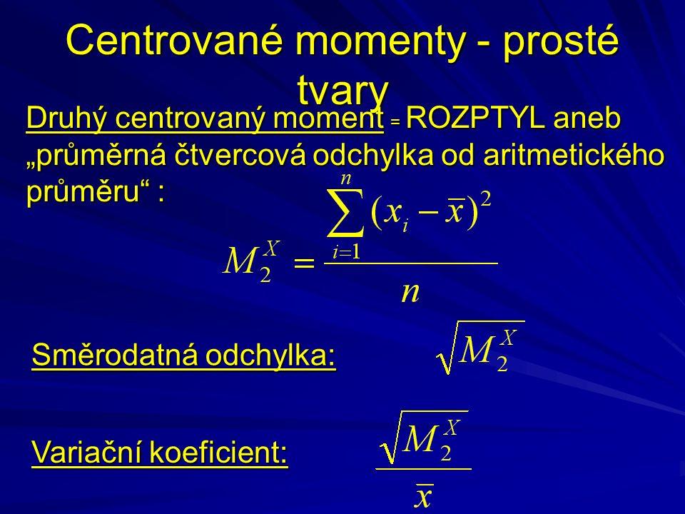"""Centrované momenty - prosté tvary Druhý centrovaný moment = ROZPTYL aneb """"průměrná čtvercová odchylka od aritmetického průměru : Směrodatná odchylka: Variační koeficient:"""