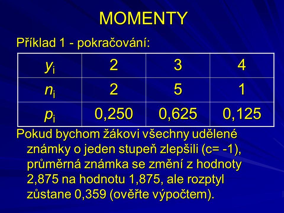 MOMENTY Příklad 1 - pokračování: Pokud bychom žákovi všechny udělené známky o jeden stupeň zlepšili (c= -1), průměrná známka se změní z hodnoty 2,875