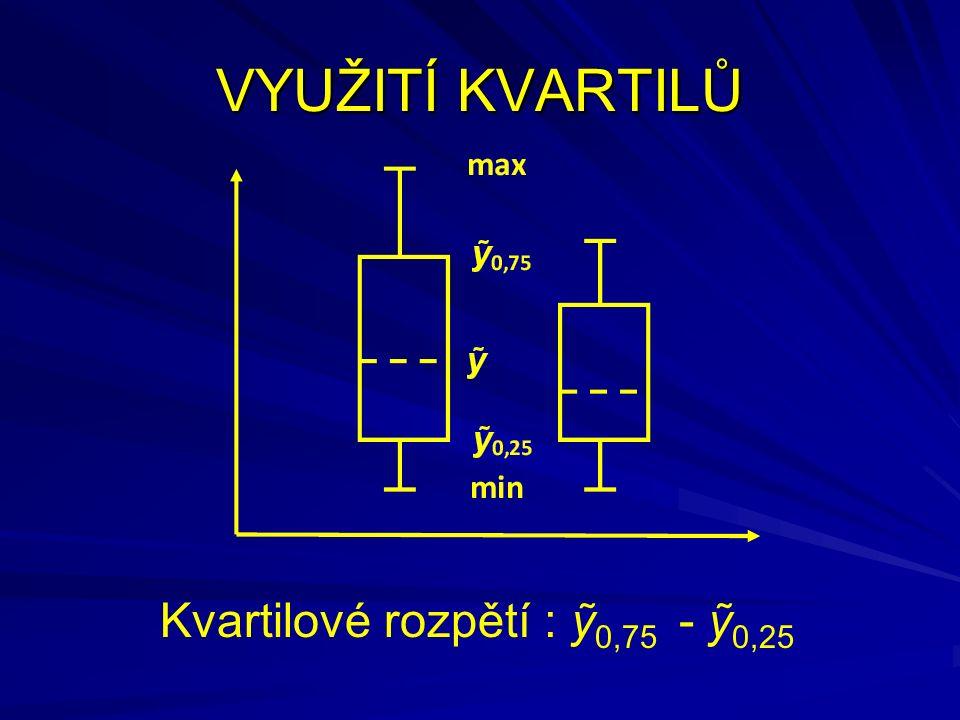 DECILY Rozdělují soubor na 10 části, je tedy 9 decilů Nejpoužívanější: Dolní decil (10% kvantil) Horní decil (90% kvantil)