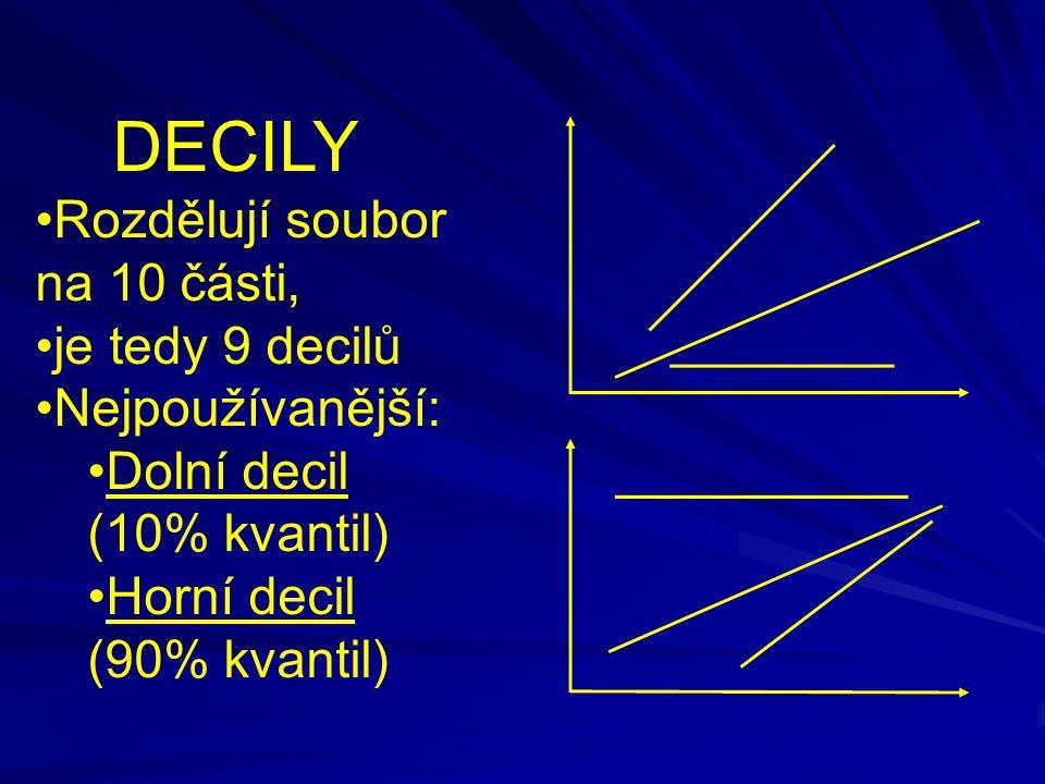 MOMENTY Mají smysl jen u číselných veličin (diskrétních či spojitých) Vážené tvary má smysl používat jen tehdy, jsou-li k dispozici četnosti (tj.