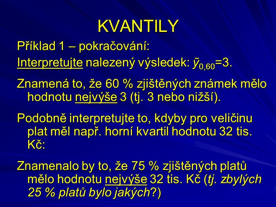 KVANTILY Příklad 1 – pokračování: Interpretujte nalezený výsledek: ỹ 0,60 =3. Znamená to, že 60 % zjištěných známek mělo hodnotu nejvýše 3 (tj. 3 nebo