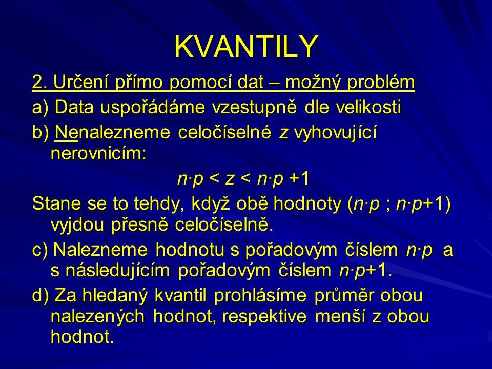 KVANTILY 2.