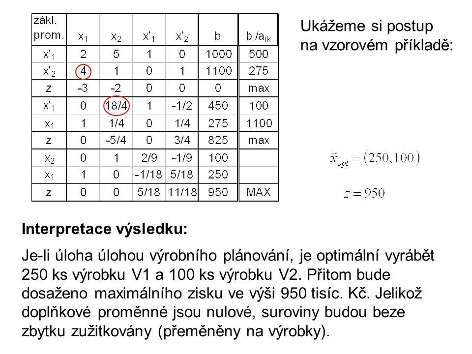 Interpretace výsledku: Je-li úloha úlohou výrobního plánování, je optimální vyrábět 250 ks výrobku V1 a 100 ks výrobku V2.