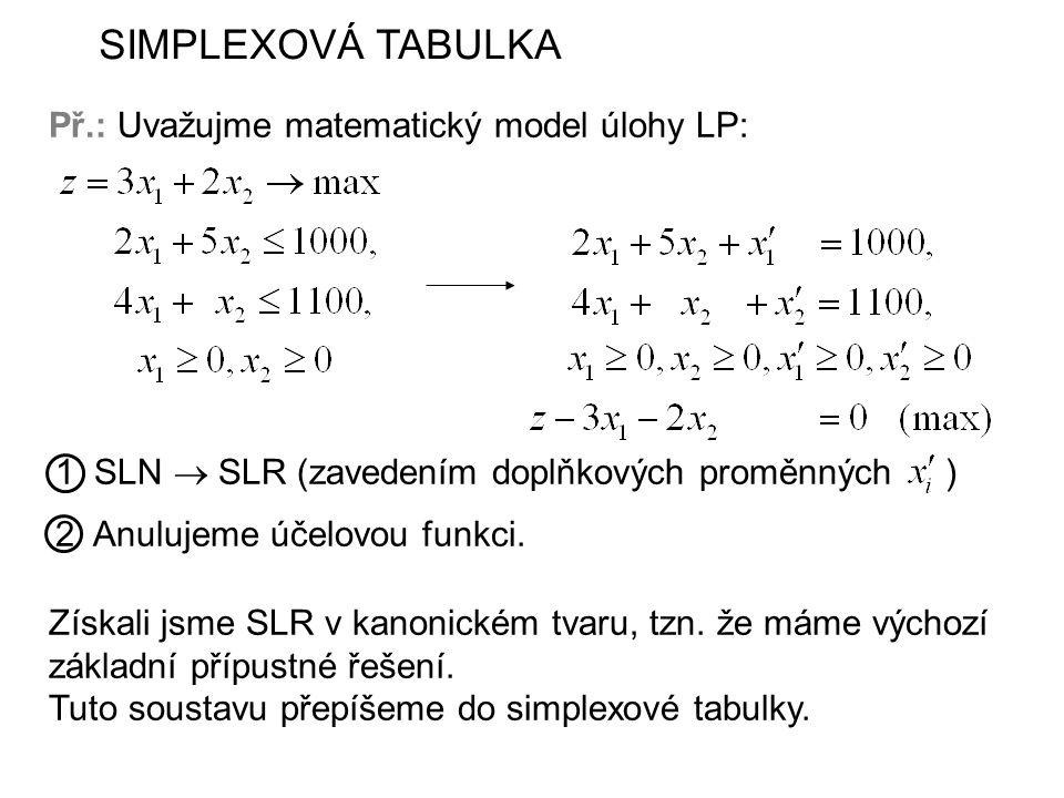 SIMPLEXOVÁ TABULKA Př.: Uvažujme matematický model úlohy LP: 2 Anulujeme účelovou funkci.