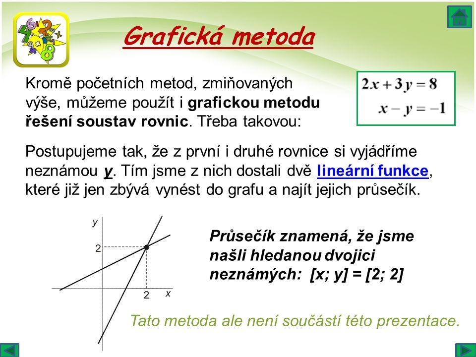 Grafická metoda Kromě početních metod, zmiňovaných výše, můžeme použít i grafickou metodu řešení soustav rovnic. Třeba takovou: Postupujeme tak, že z